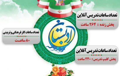 photo 2021 04 21 15 27 26 410x260 - گزارش عملکرد چهار ماهه دبیرستان شهید قاسم سلیمانی